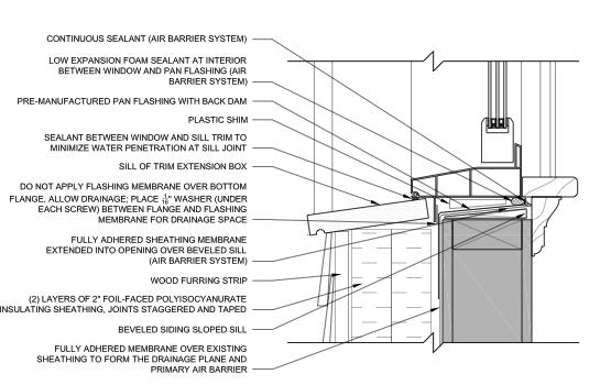 Innie vs outie sill details for thick foam protradecraft for How to repair exterior window sill