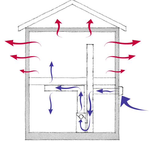 Ventilation And Exhaust Supply : Whole house mechanical ventilation exhaust supply