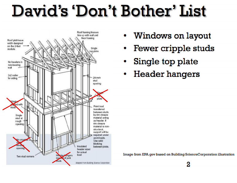 Advanced Framing Do S And Don T Bothers Protradecraft
