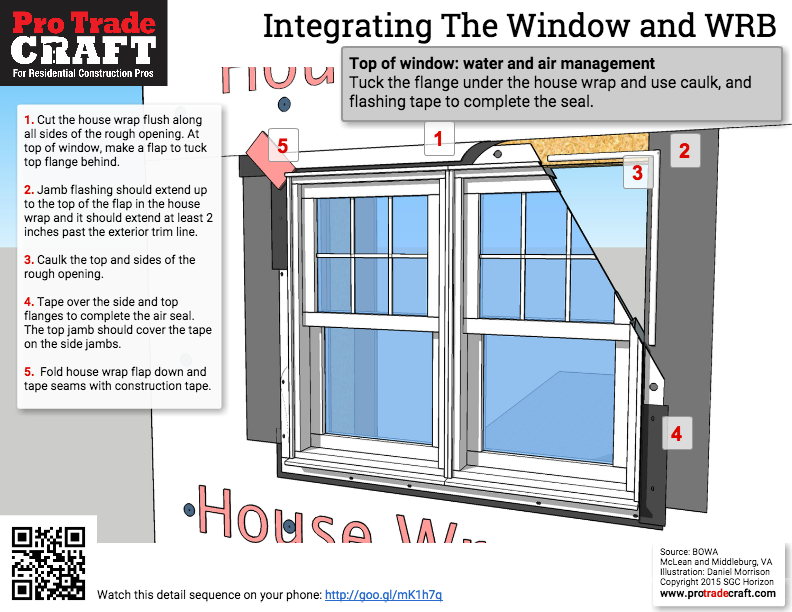 Window And Wrb Integration Keeps Water Out Of Walls Protradecraft