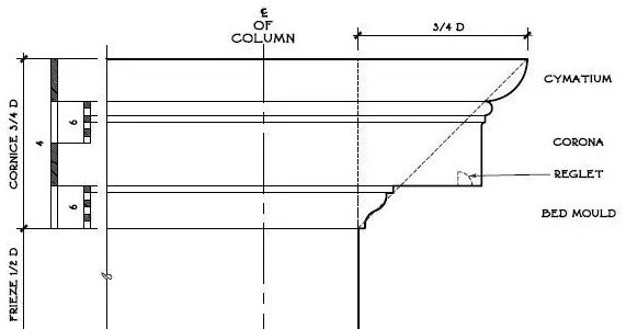 Front Elevation Molding : Rules for designing crown molding protradecraft