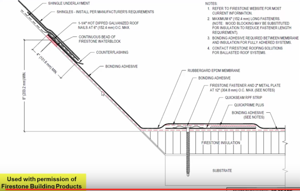 Low slope roofing troubleshooting in advance protradecraft for Low pitch roof house plans