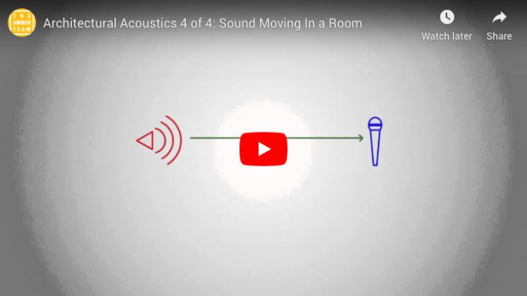 how-sound-moves-in-a-room.jpg