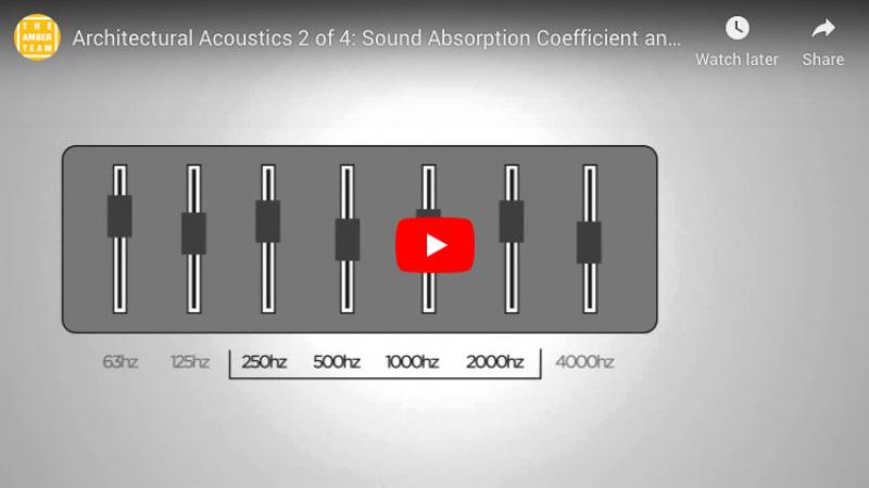Sound-absorption-architectural-acoustics.jpg