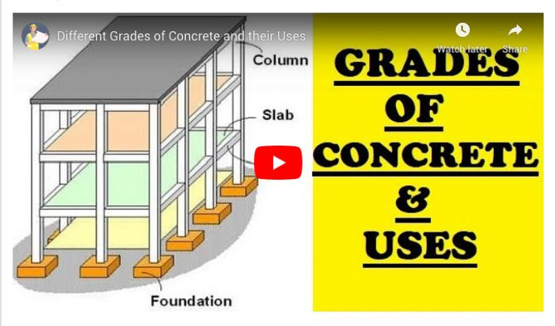 concrete-grades-foundation-footing-column-beam-slab.jpg