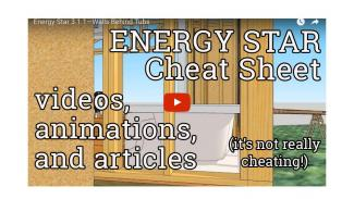 energy-star-cheat-sheet-videos-animations-articles.jpg