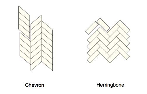 Herringbone Vs Chevron What's The Difference ProTradeCraft New What Is A Chevron Pattern